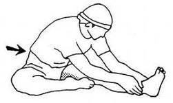 Гимнастика для коленного сустава гитт thumbnail